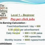 Online   Work from home Jobs   Tamil